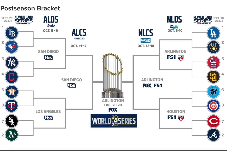 MLB | Bleacher Report | Latest News, Rumors, Scores and Highlights