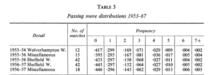 Screenshot of the table displaying data described above
