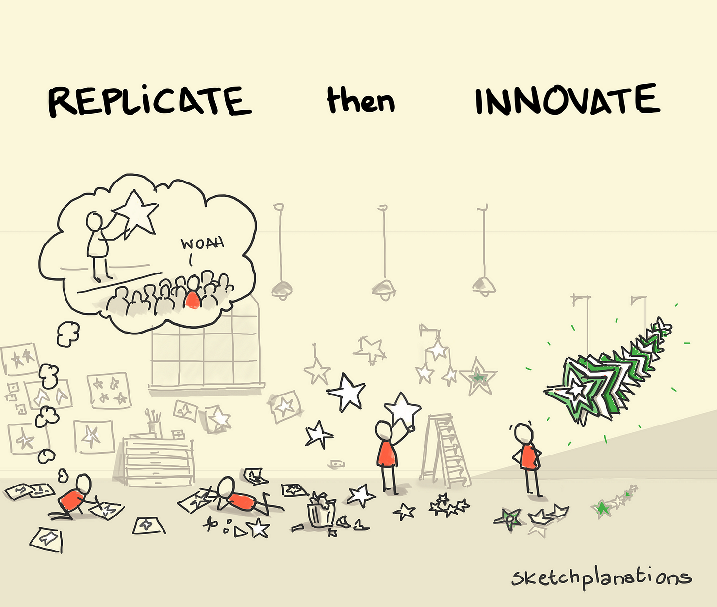 Replicate then innovate - Sketchplanations