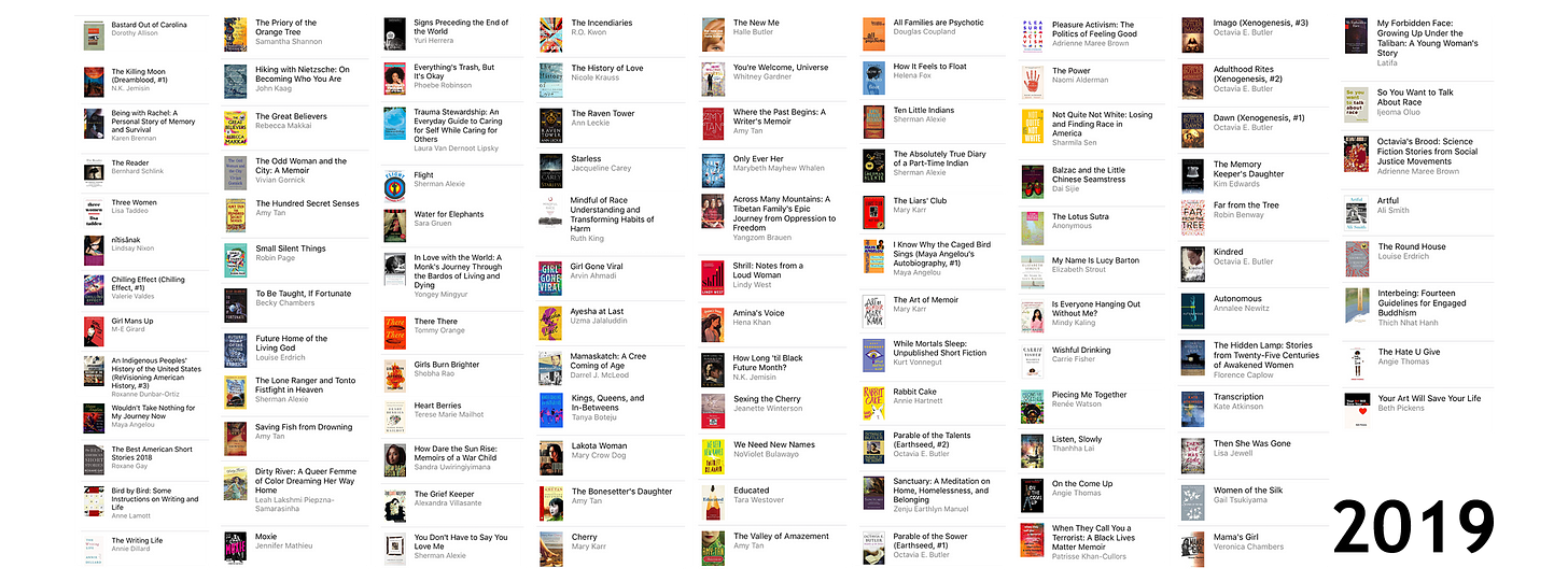 The covers and titles of all 105 books I read in 2019