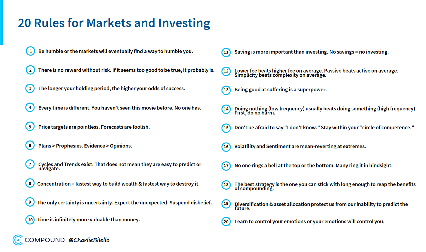 20 Rules for Markets and Investing