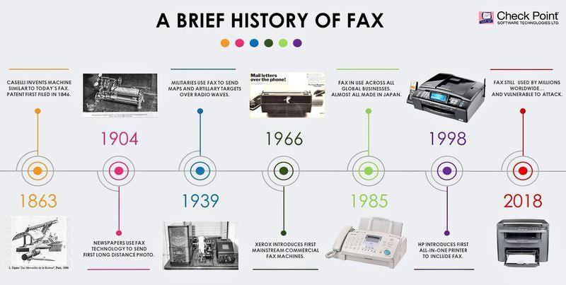 File:Fax1.jpg
