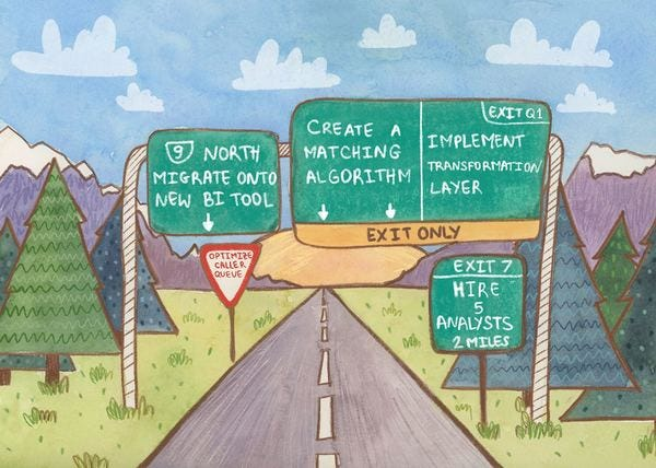 Creating a Data Road Map