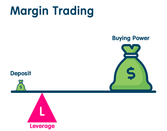 What is Margin Trading: Risks and Advantages | PrimeXBT