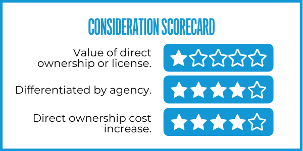 Consideration Scorecard.  Value of direct ownership or license: 1 stars. Differentiated by agency: 4 star. Direct ownership cost increase: 4 stars.