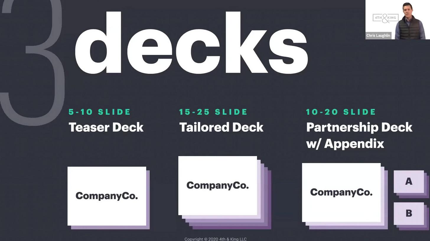 Fundraising deck formats