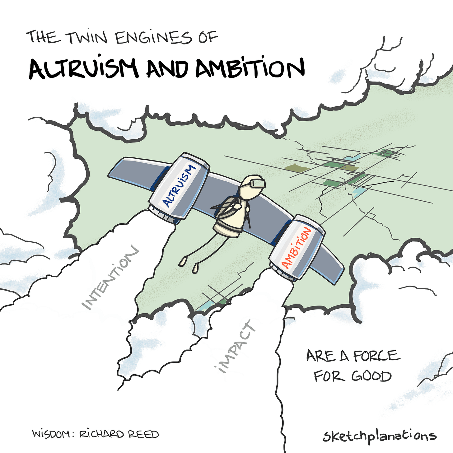 Altruism and ambition - Sketchplanations