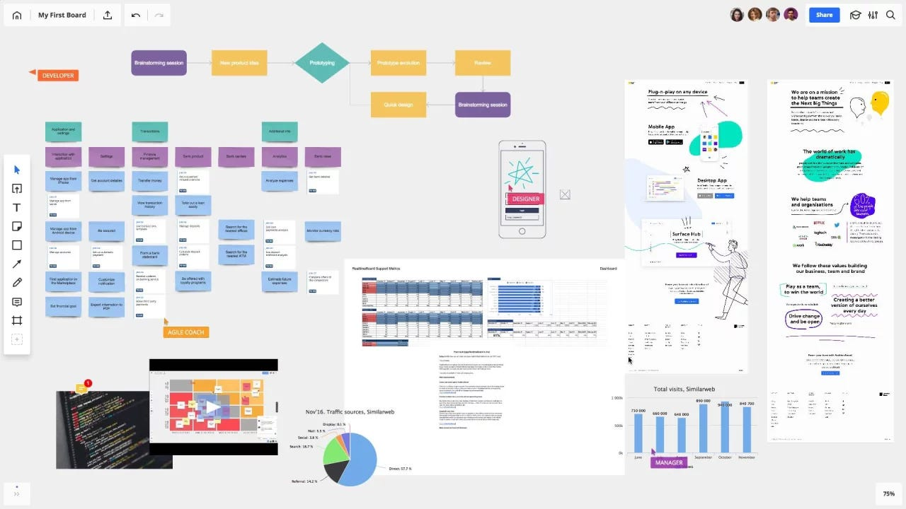 New Miro: use cases to speed up team collaboration - MiroBlog | A blog by  Miro