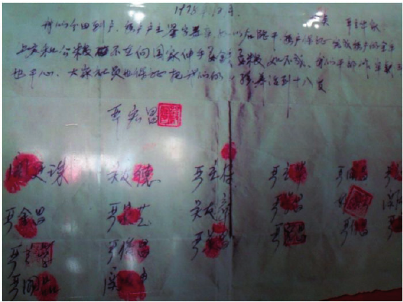 Photograph of the historical agreement signed by the farmers of Xiaogang Village, Anhui Province, in 1978. The agreement declares that the householders will partition the village's common farmland among the families. If the government impri- soned or killed the farmers for this illegal agreement, the village's leaders agreed that the community would feed their children until age 18. Source: Yi (2009).
