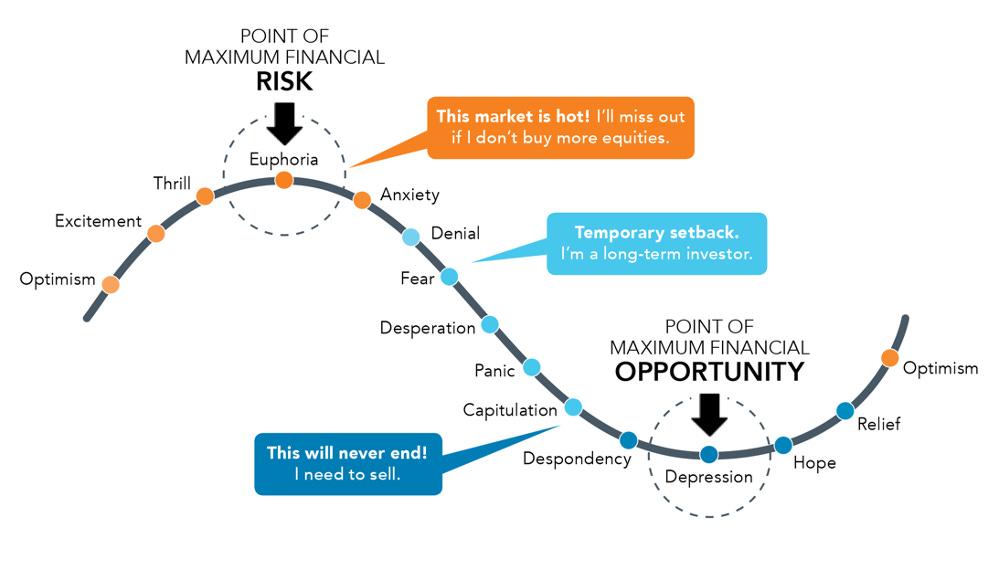 FOMO - Omnistar Financial
