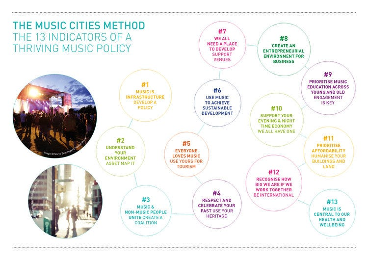 Music Cities Guide Assets Method
