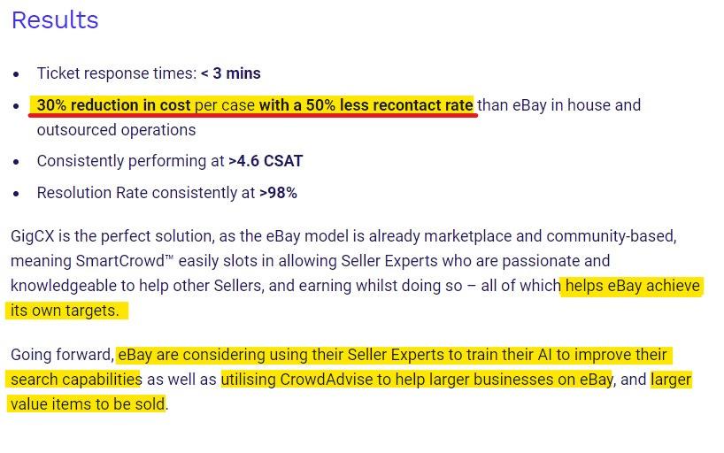 Limitless eBay Case Study Results