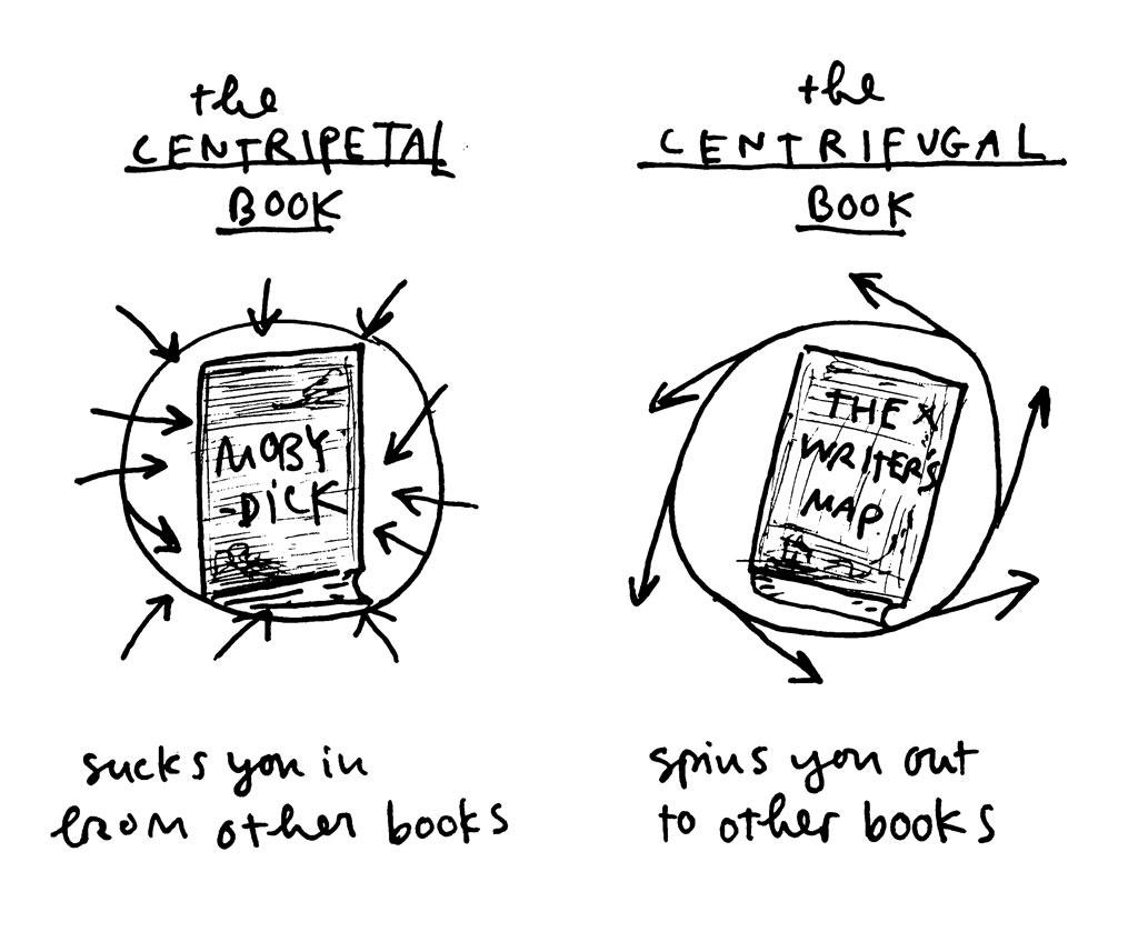 centrifugal-centripetal-books.jpg