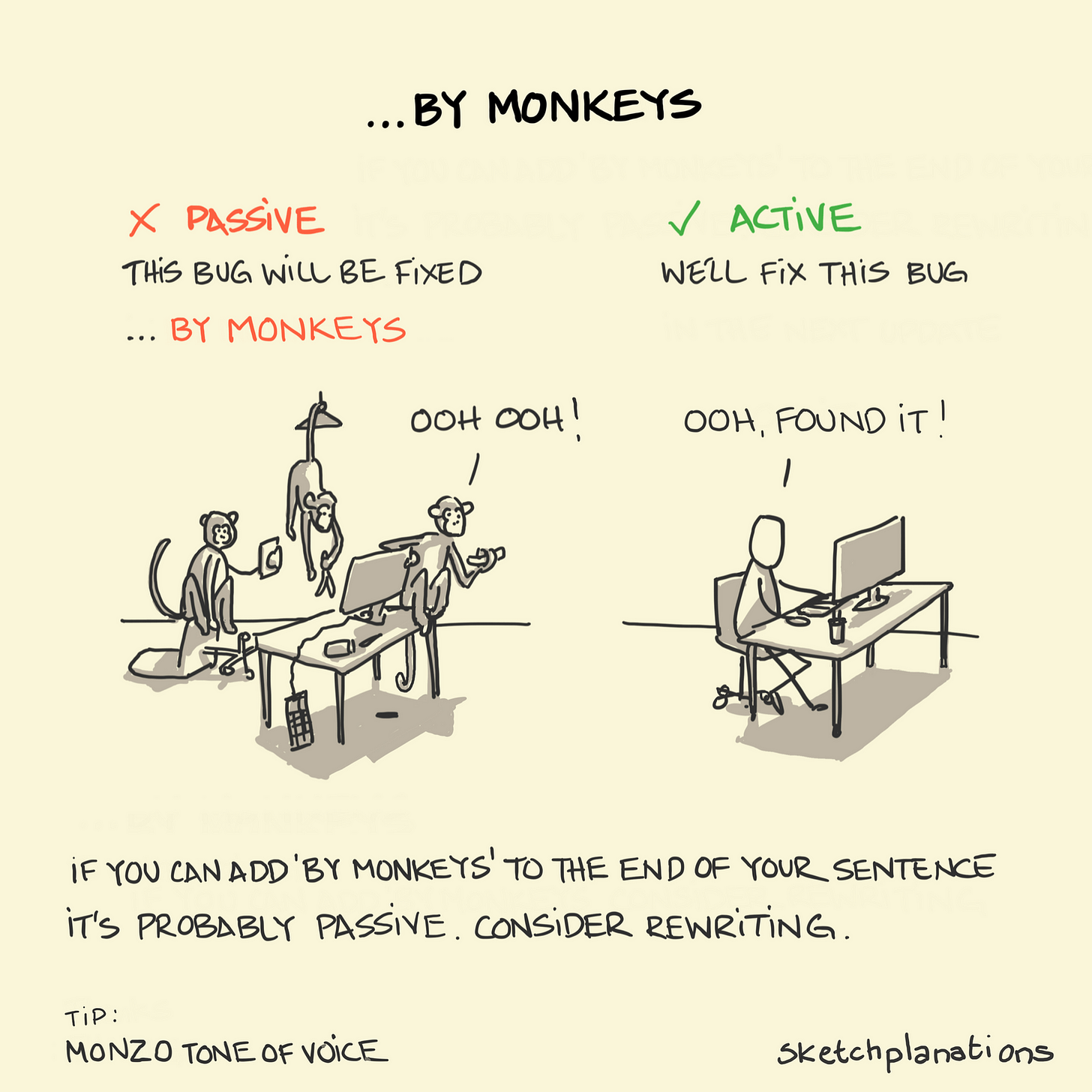 By monkeys - Sketchplanations