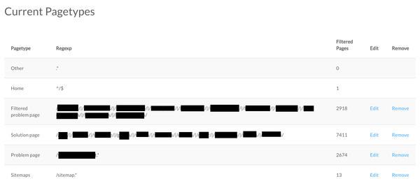 Página para añadir tipologías de página con patrones de URLs