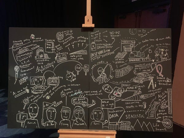 Visual Notes by Bonnie Lee from ArtCenter