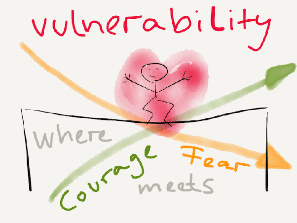 Is there strength in making yourself emotionally vulnerable? - Quora