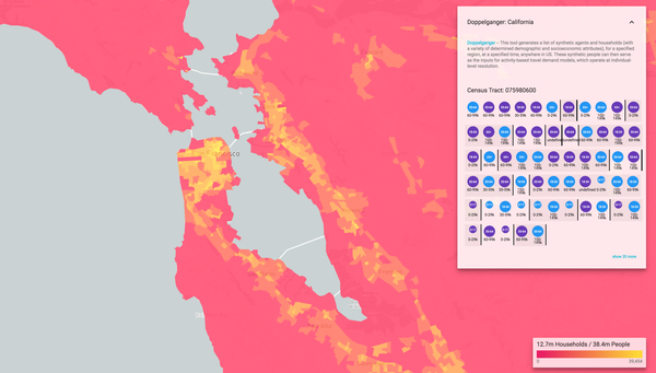 A screenshot of the Doppelgänger tool applied to a census tract in California