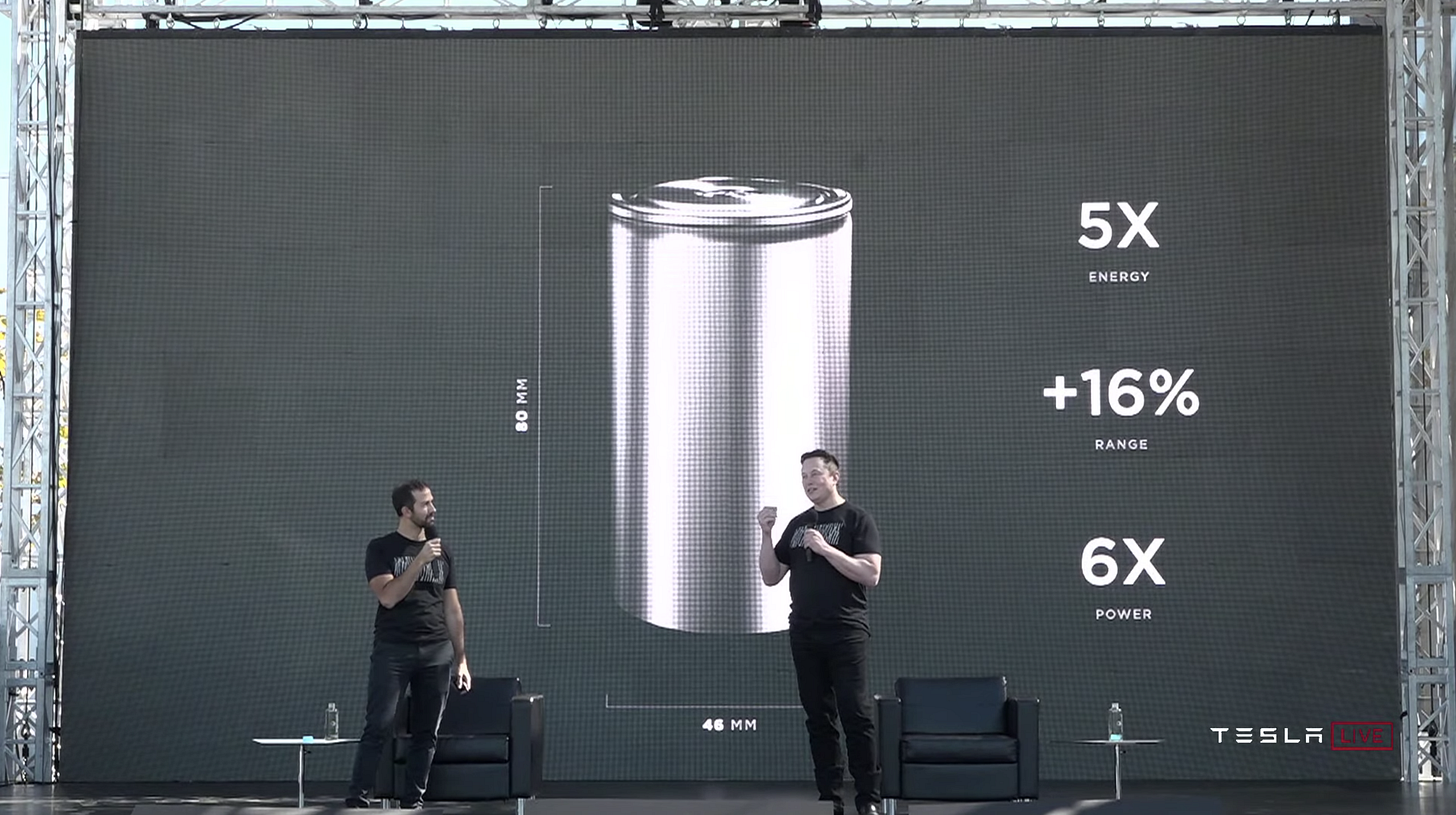 The Biggest Takeaway From Elon Musk's Tesla Battery Day | Marker