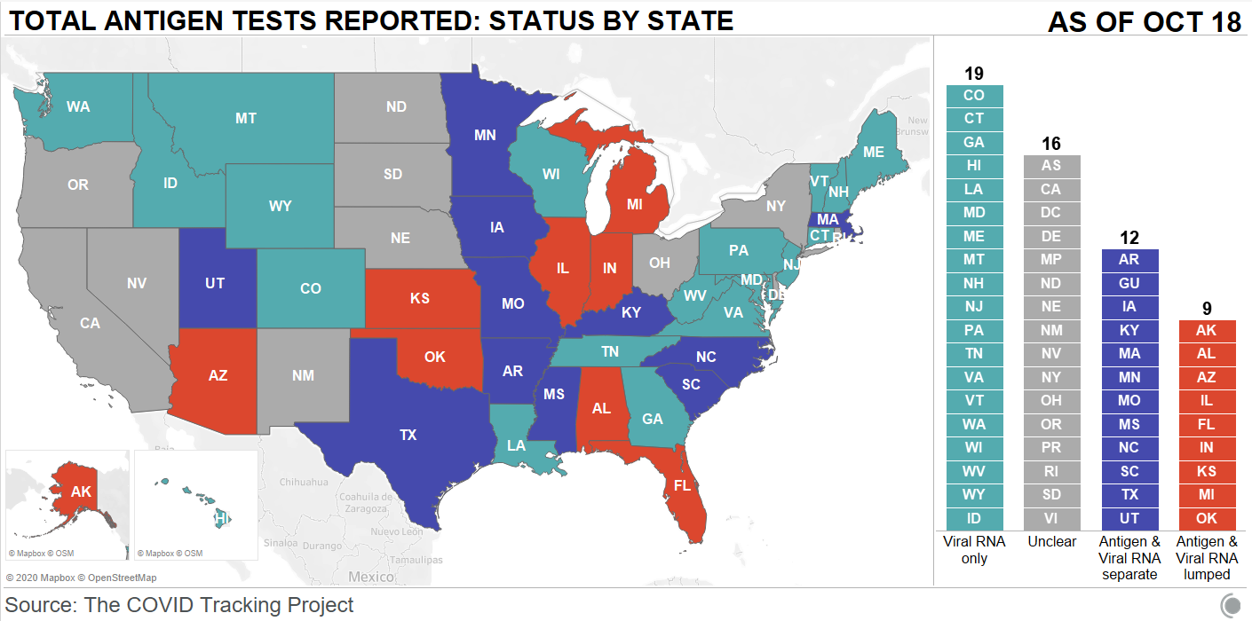 Antigen tests reported by state