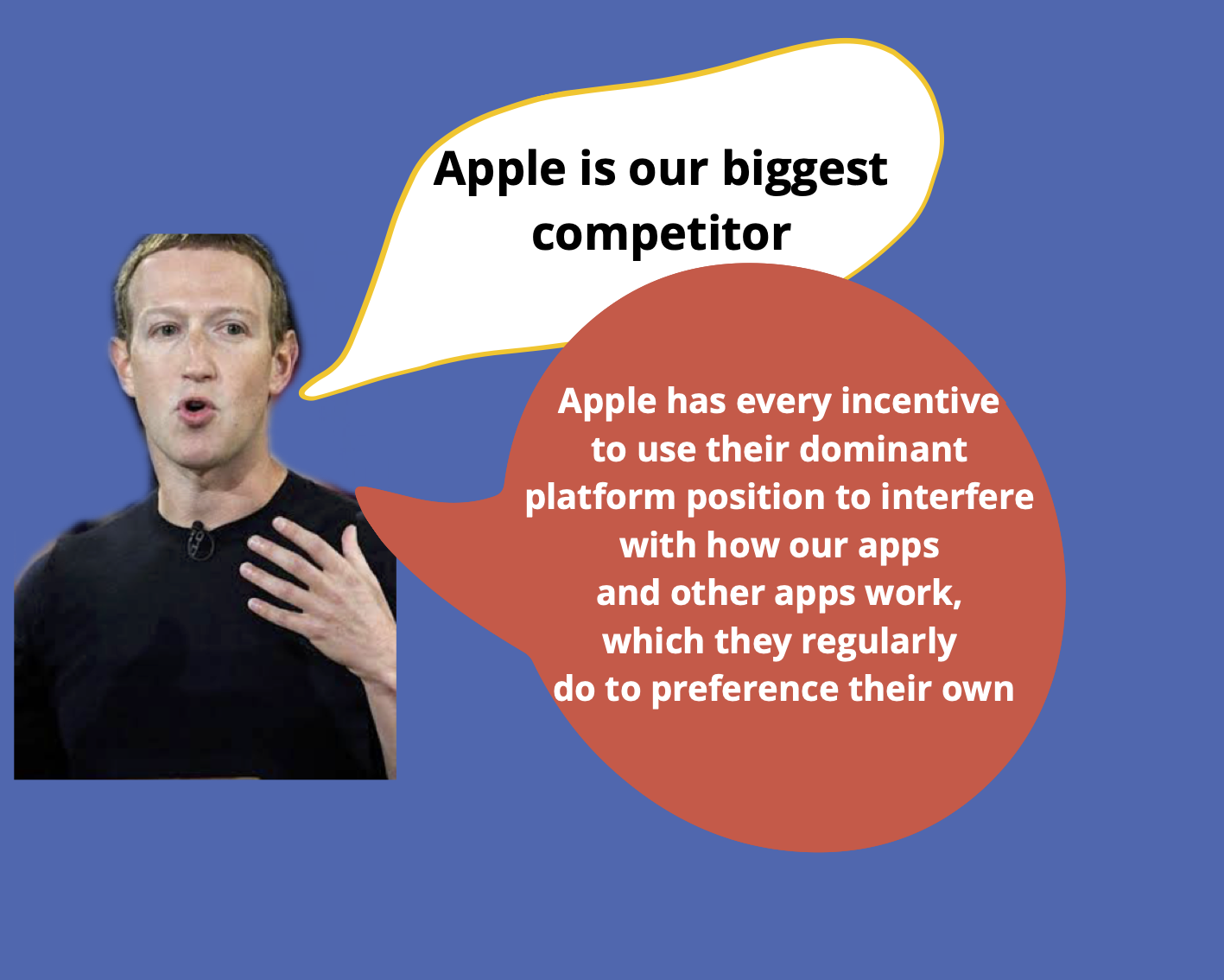 Mark Zuckerberg calls Apple their biggest competitor and anti-competitive.