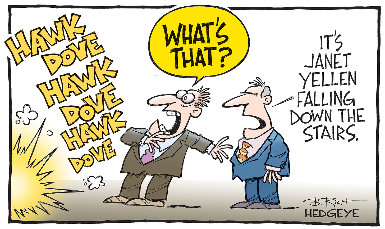 Remember The Fed's December Rate Hike? What Happened Again?