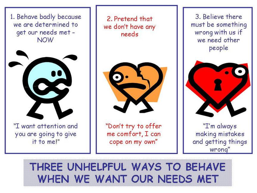 Common behaviour patterns when relational needs are not met