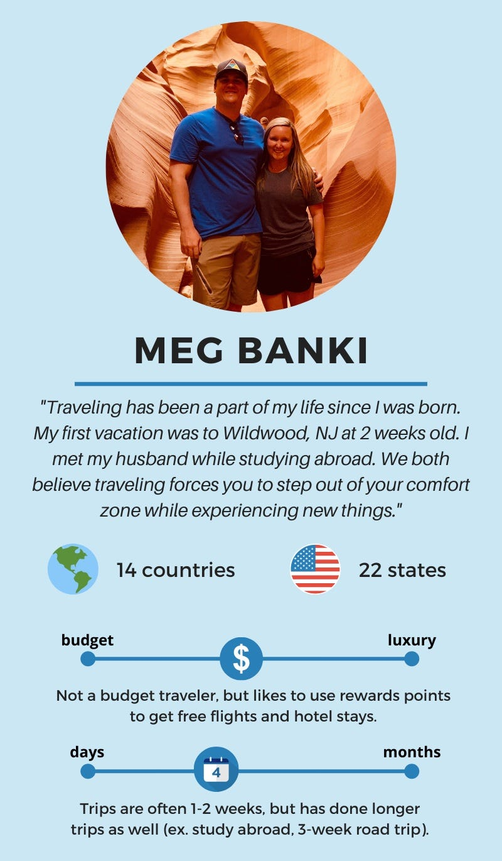 travel profile meg banki