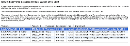 """IMAGE: Shared on the <a href=""""http://virological.org/t/novel-2019-coronavirus-genome/319"""">Arctic Network</a>, a platform beloved by virologists."""