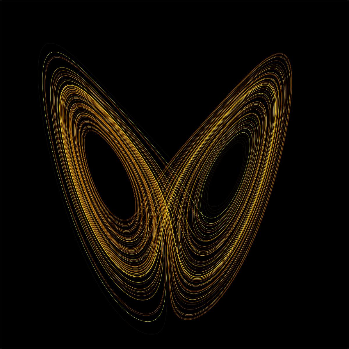 Butterfly effect - Wikipedia