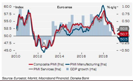 Eurozone PMI.png