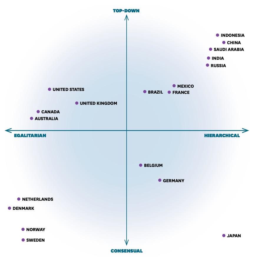 Understanding Strategic Culture in Southeast Asia