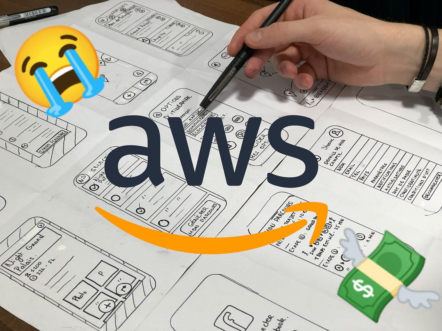 Imagem de uma pessoa trabalhando com lápis na mão, papel e desenho de interface. Logo da Amazon no meio