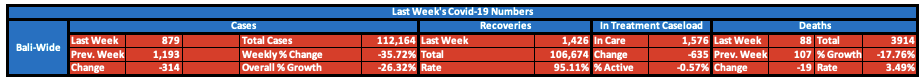 weekly-covid-cases.png