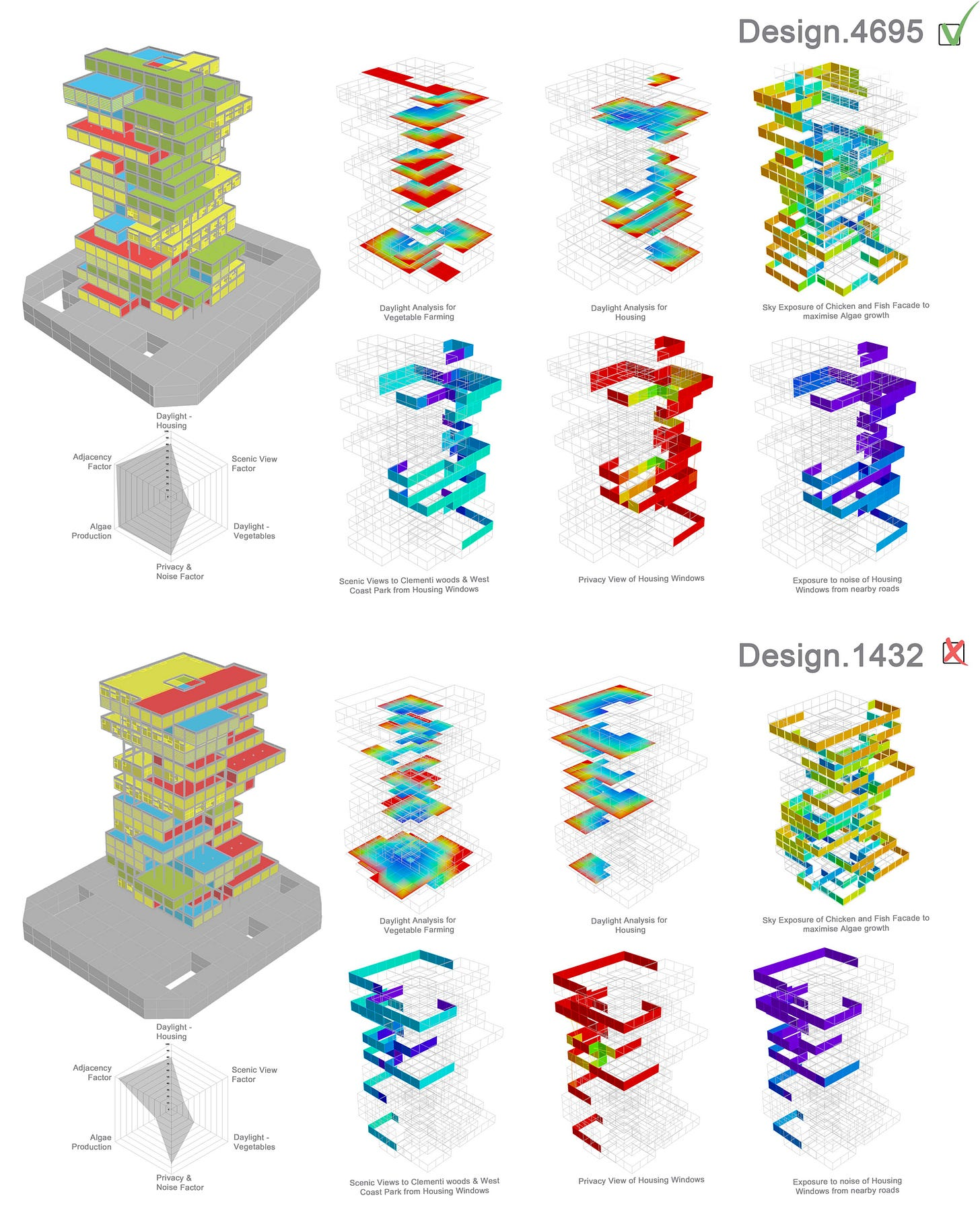 version 4 - designs variants from the population