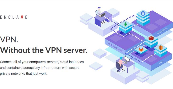 Enclave: VPN. Without the VPN server.