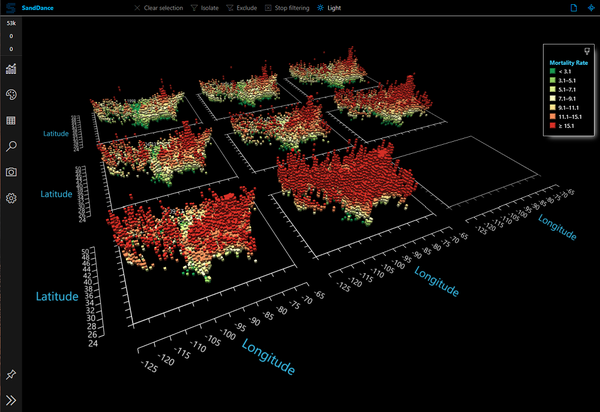 Microsoft open sources SandDance, a visual data exploration tool