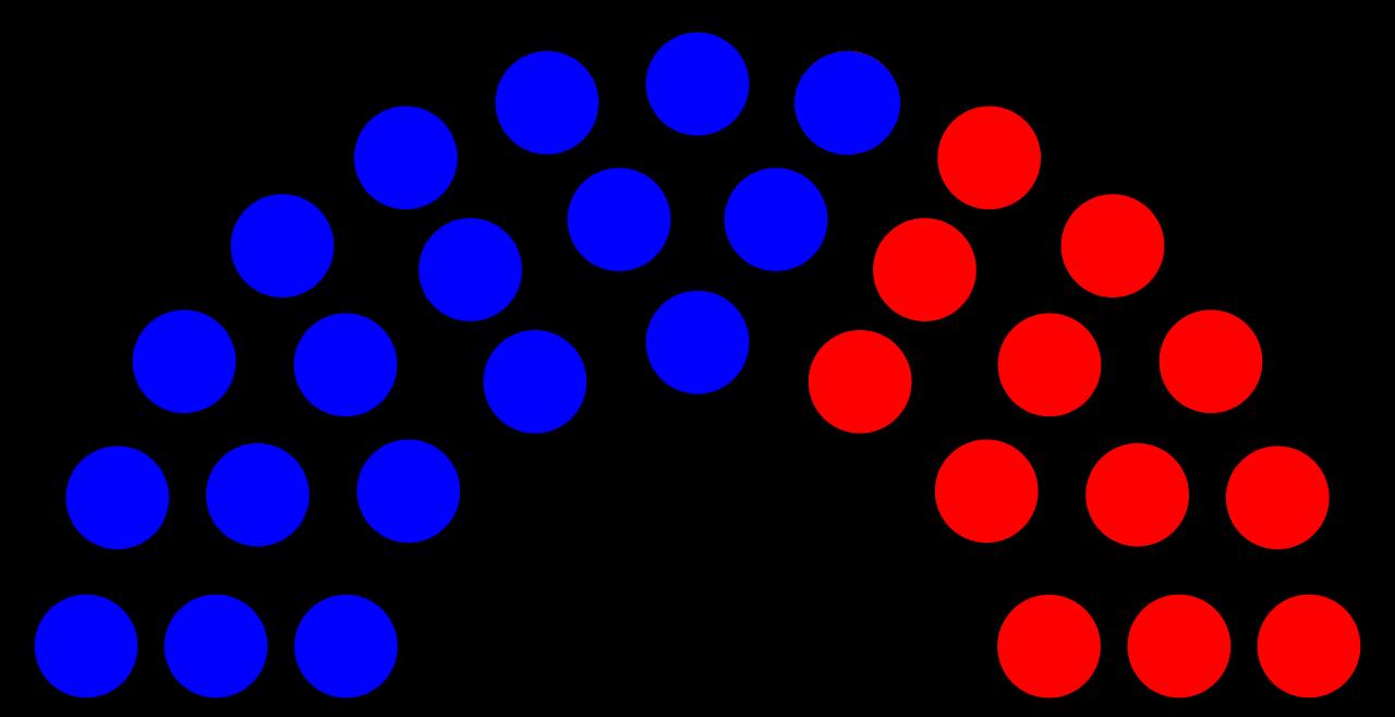 File:Oregon Senate 2019.png