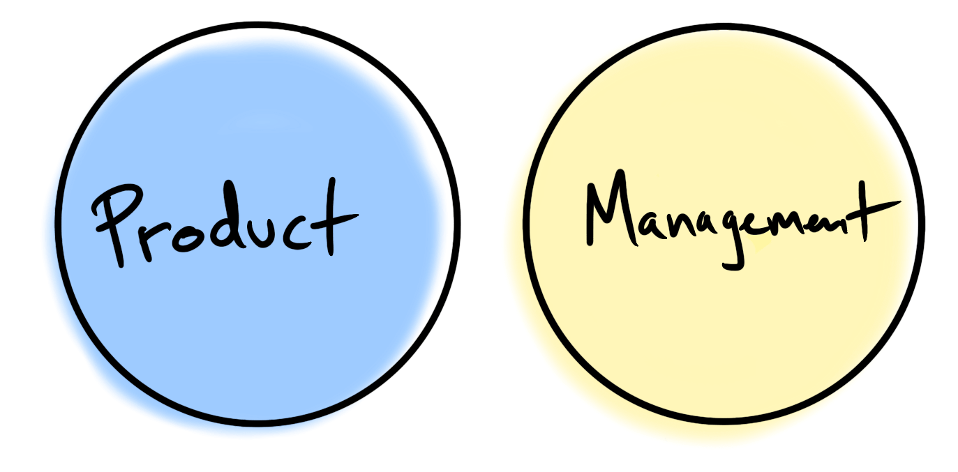 Two circles labeled Product and Management. Both circles are the same size.