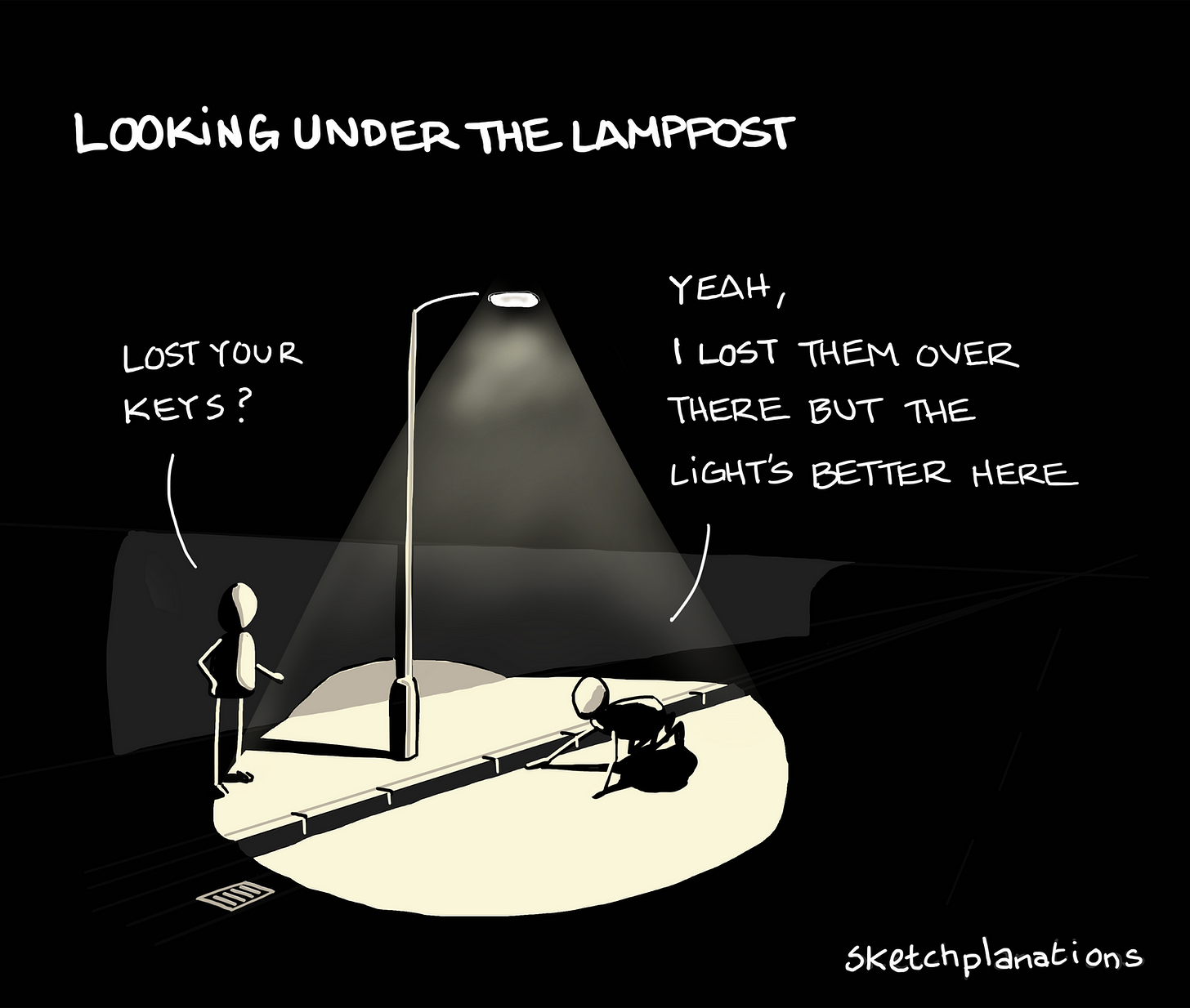 Looking under the lamppost - Sketchplanations