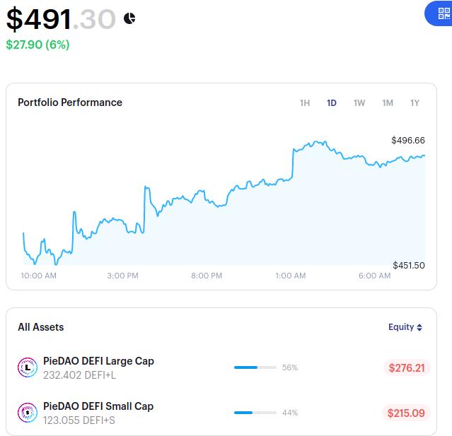 PieDAO Revenue Stream
