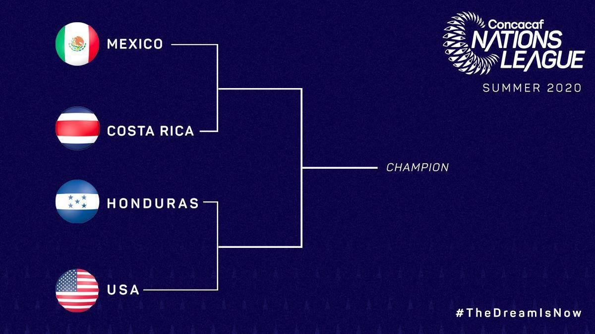 Costa Rica to face Mexico, U.S. to meet Honduras in Nations League ...
