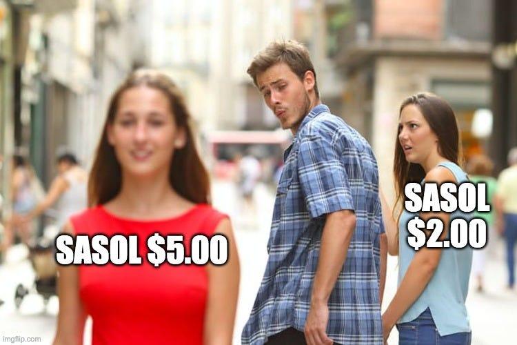 Distracted Boyfriend Meme |  SASOL $2.00; SASOL $5.00 | image tagged in memes,distracted boyfriend | made w/ Imgflip meme maker