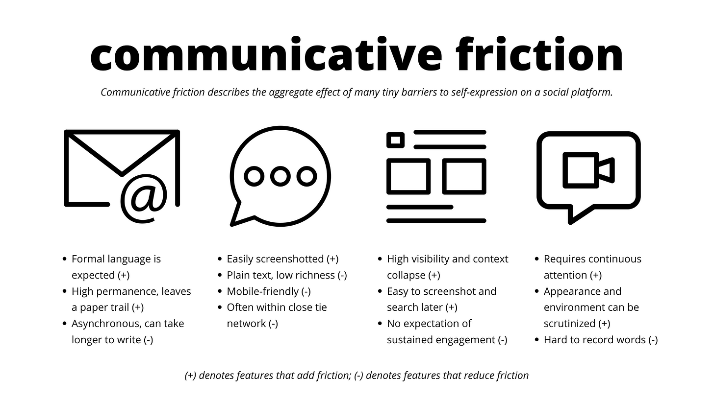 Graphic explaining the communicative friction elements of email, text, news feed, and video call.