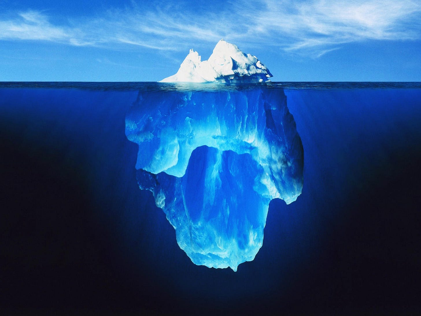 The Character Iceberg. The iceberg is the first leadership… | by Matthew  Palka | Medium
