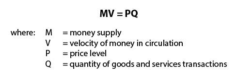 Deflation Basics Series: The Quantity Theory of Money :: Elliott Wave  International