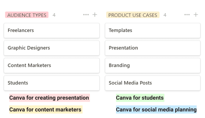 landing page ideas for canva
