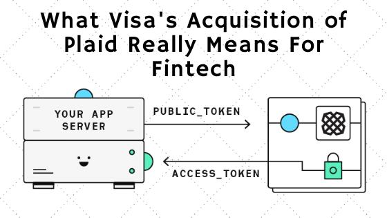 What Visa's acquisition of Plaid means for Fintech