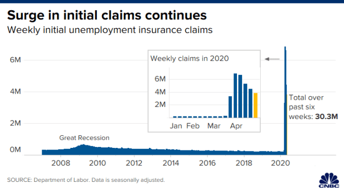 CH 20200430_initial_unemployment_claims_april_25.png