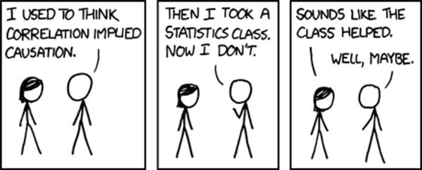 Every xkcd on Data Science